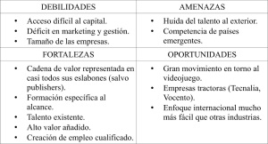 Fuente: marketingdevideojuegos.blogspot.com.es