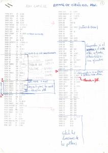Análisis de las rutinas de dibujo del PAW (Documentación cedida por Iñigo Ayo)