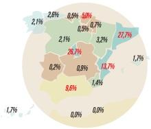 Pese a la apuesta de Euskadi por el videojuego, la CAPV no consigue consolidarse en la industria.